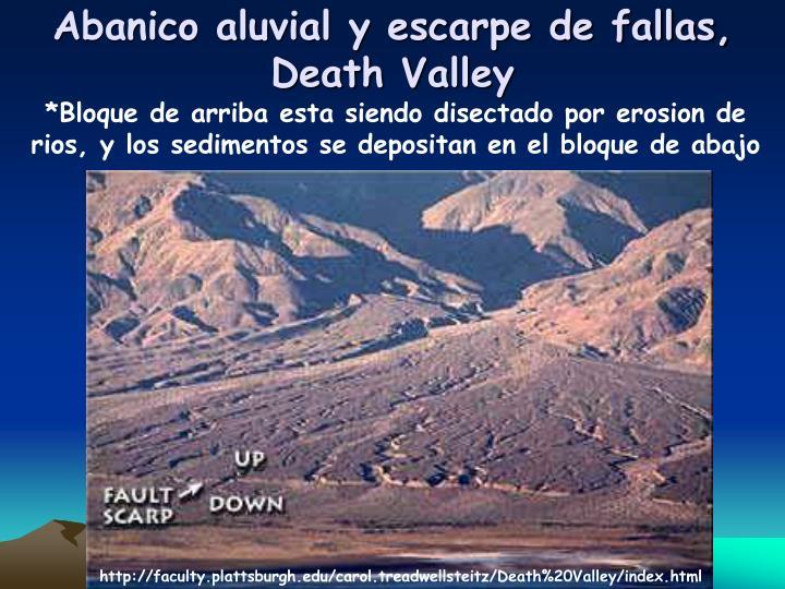 Abanico aluvial y escarpe de fallas, Death Valley