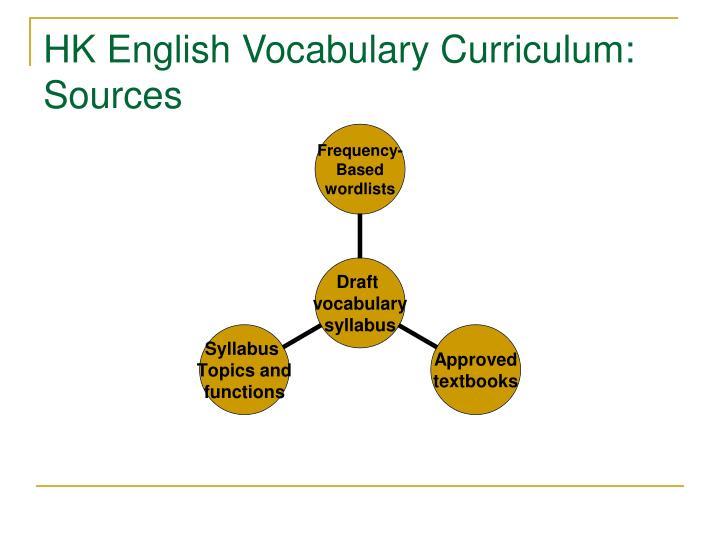 HK English Vocabulary Curriculum: Sources