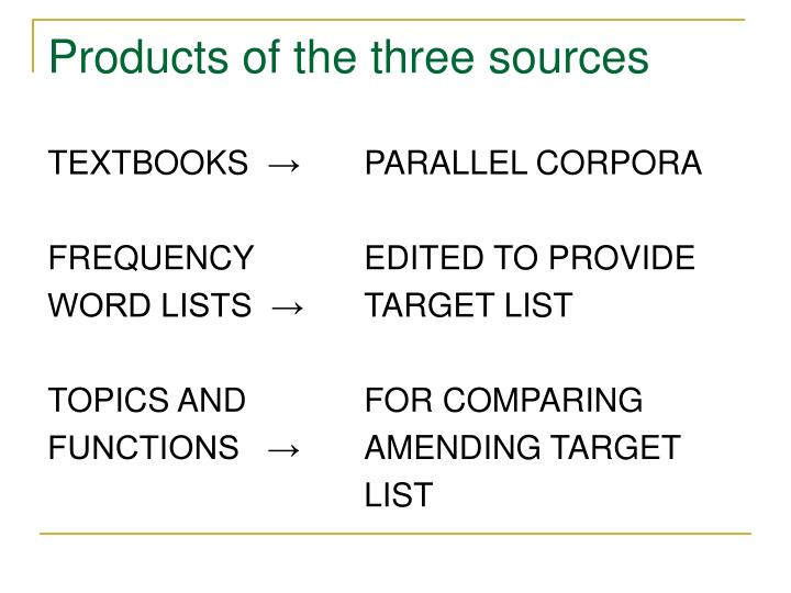 Products of the three sources