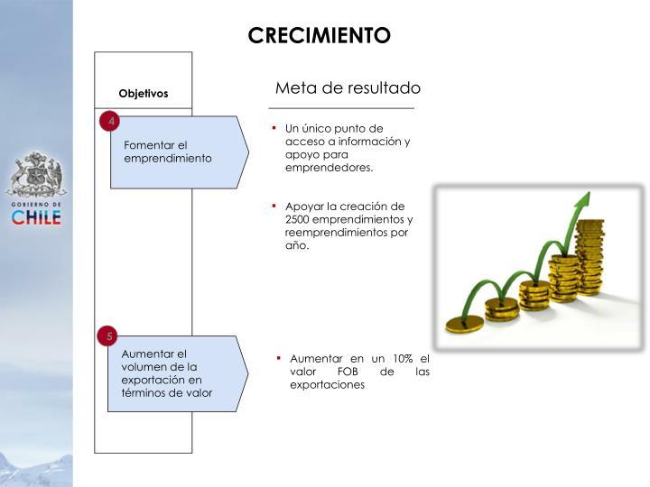 Fomentar el emprendimiento