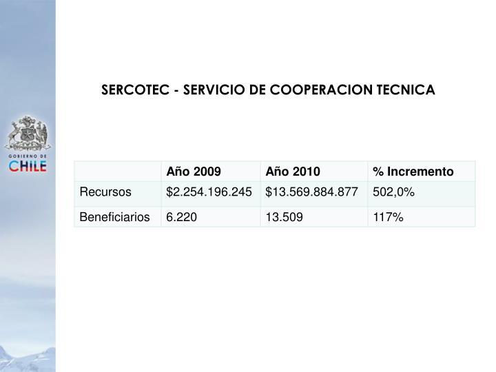 SERCOTEC - SERVICIO DE COOPERACION TECNICA