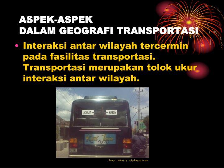 ASPEK-ASPEK