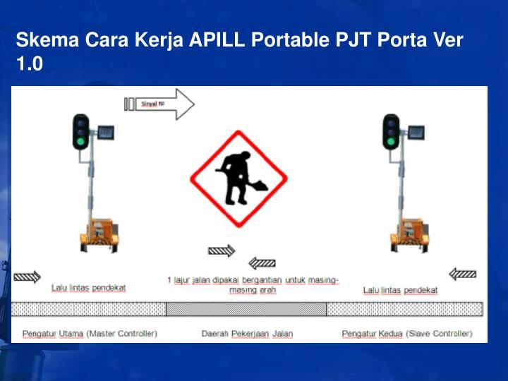 Skema Cara Kerja APILL Portable PJT Porta Ver 1.0