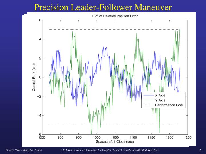 Precision Leader-Follower Maneuver