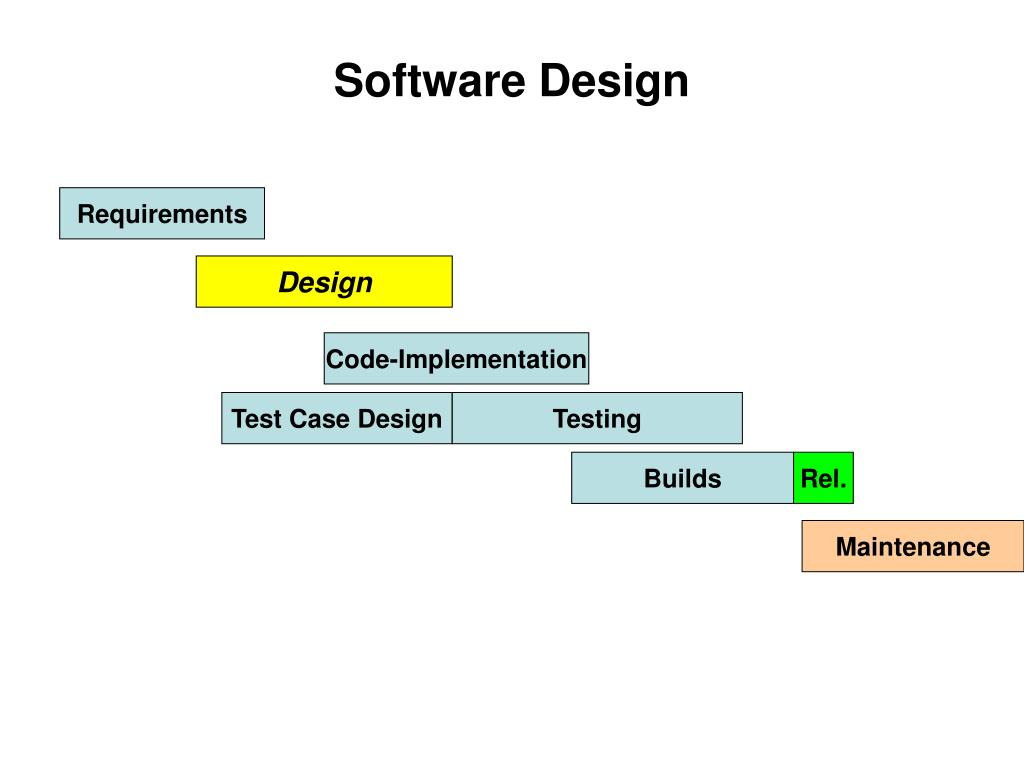 Ppt Software Design Powerpoint Presentation Free Download Id 4185603
