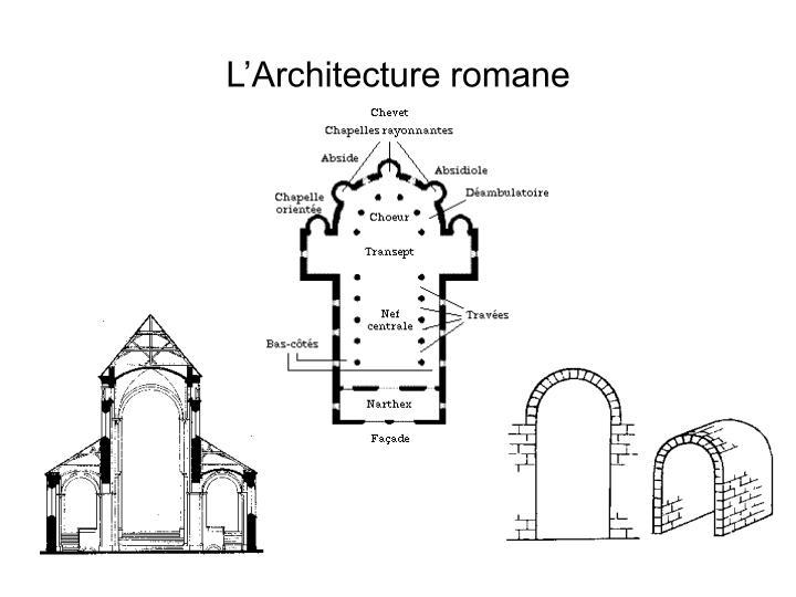 Ppt l architecture romane et gothique en france for Architecture romane definition