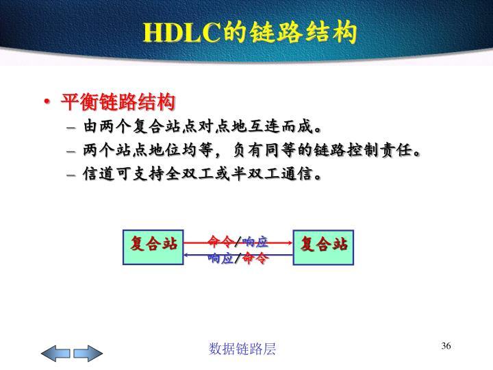 平衡链路结构