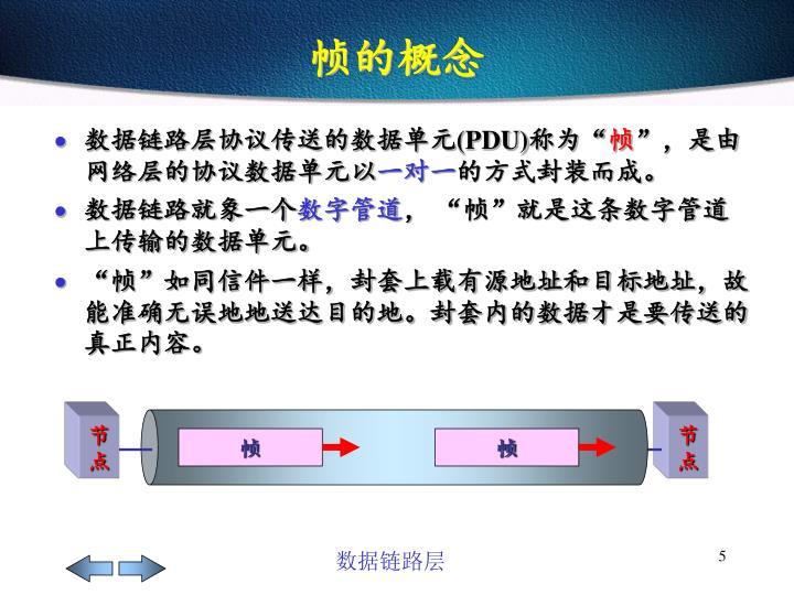 数据链路层协议传送的数据单元
