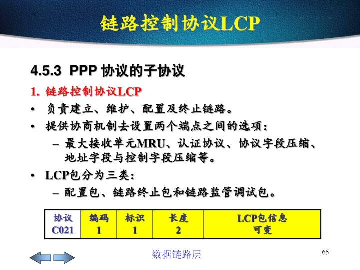 4.5.3  PPP