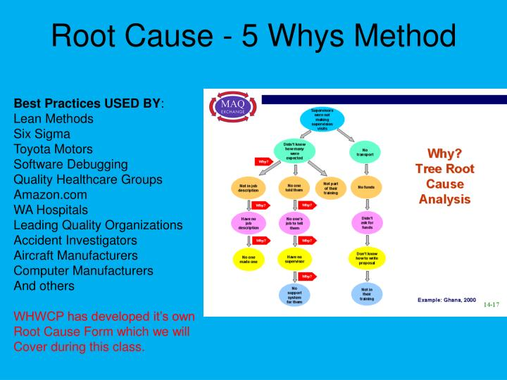 Root Cause - 5 Whys Method