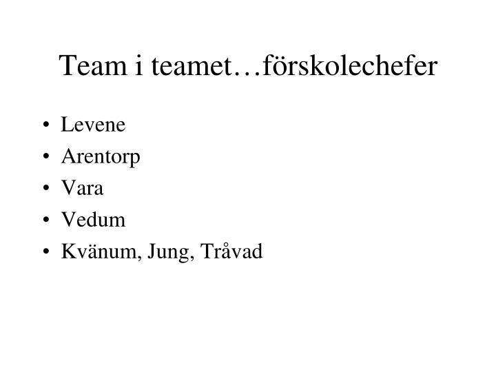 Team i teamet…förskolechefer