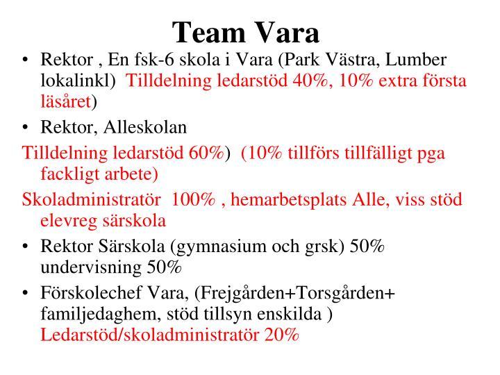Team Vara