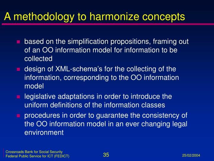 A methodology to harmonize concepts