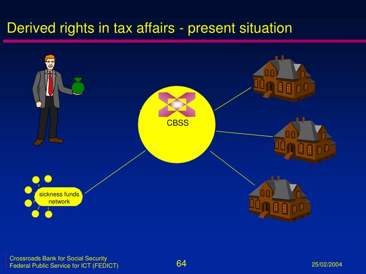 Derived rights in tax affairs - present situation