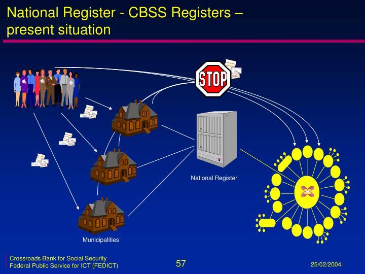 National Register - CBSS Registers –