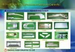 production facility and capability17