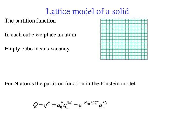 Lattice model of a solid