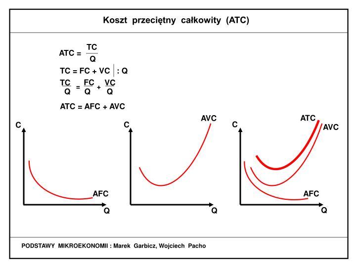 Koszt  przeciętny  całkowity  (ATC)
