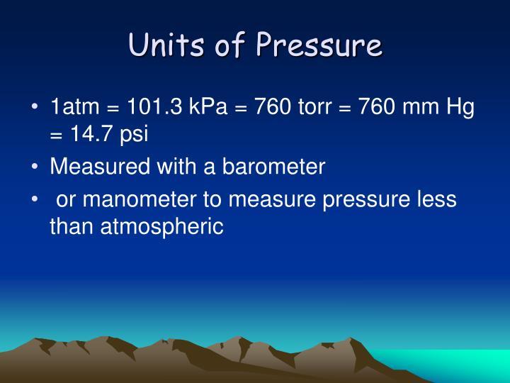 Units of pressure