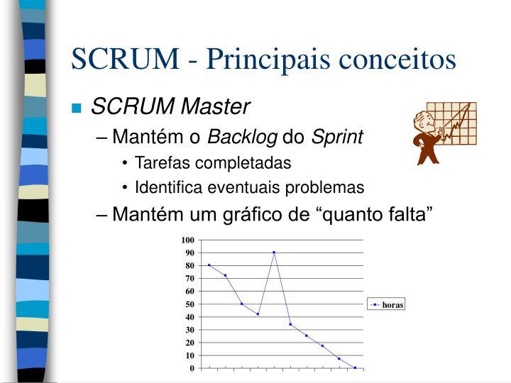 SCRUM - Principais conceitos