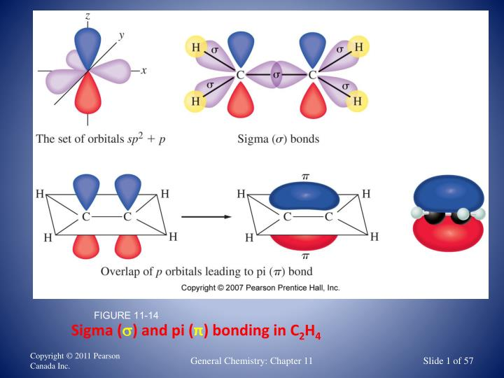 sigma s and pi bonding in c 2 h 4 n.