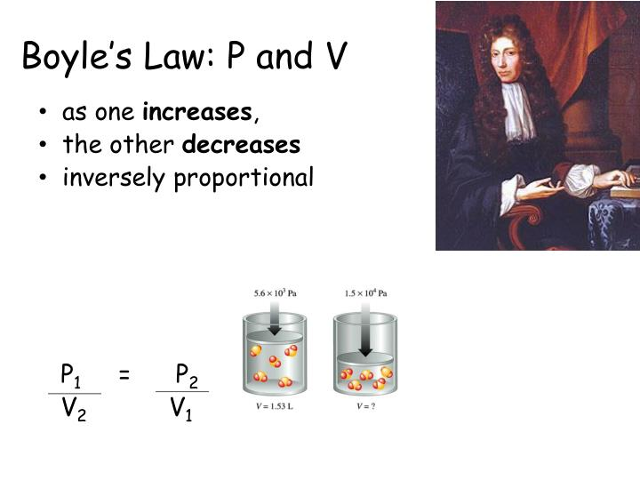 Boyle s law p and v