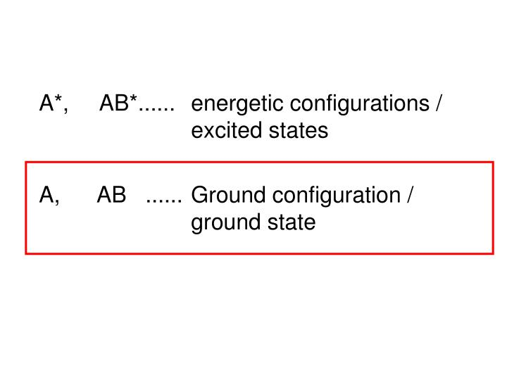 A*,     AB*...... energetic configurations /