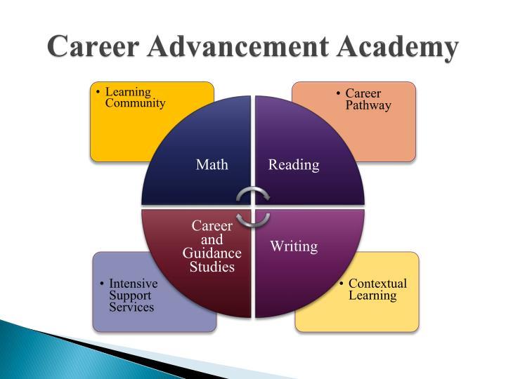 Career Advancement Academy