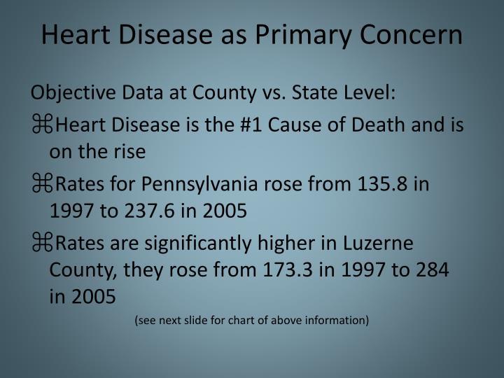 Heart disease as primary concern