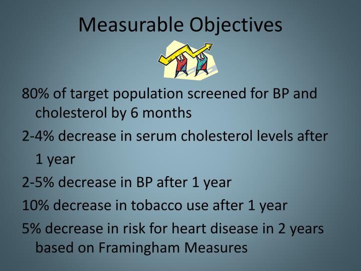 Measurable Objectives