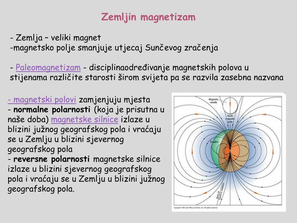paleomagnetizam