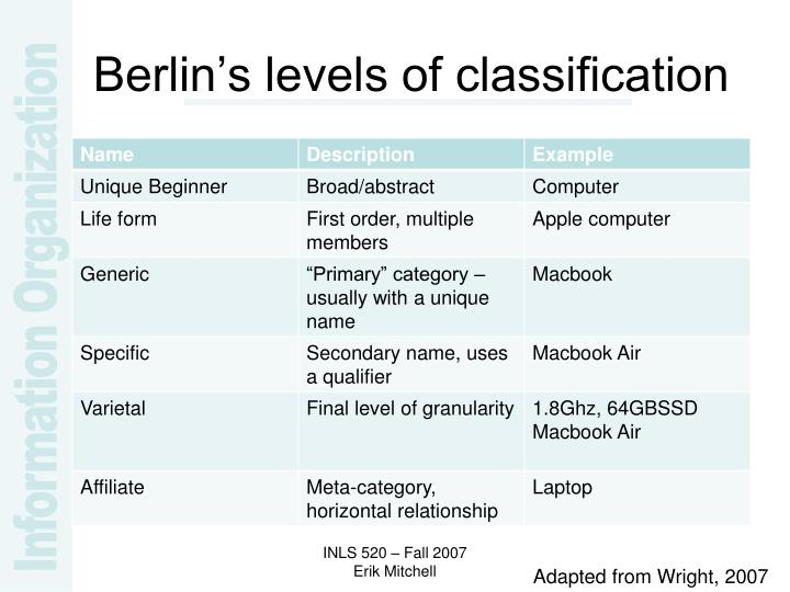 Berlin's levels of classification