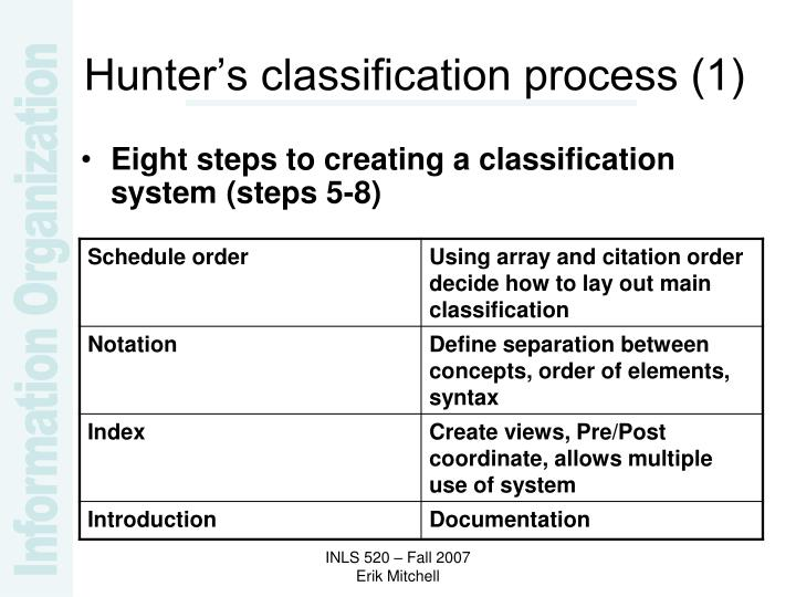 Hunter's classification process (1)