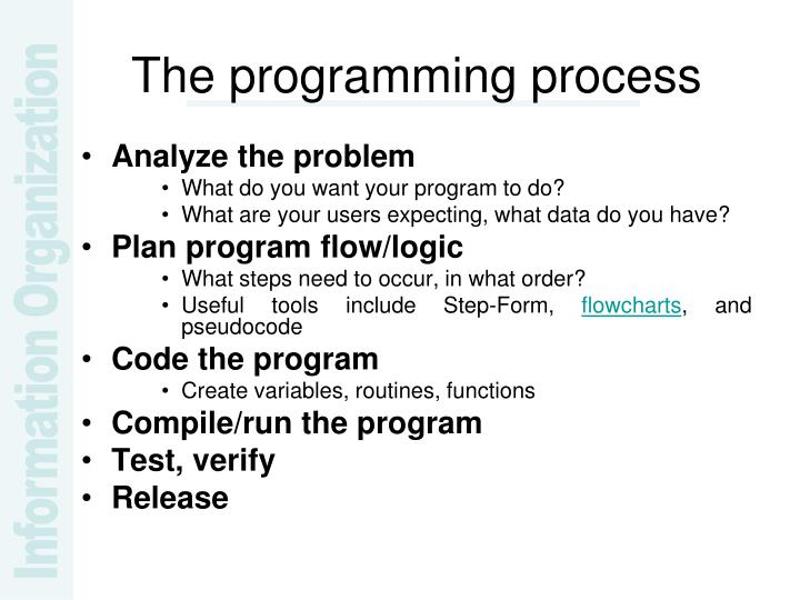 The programming process