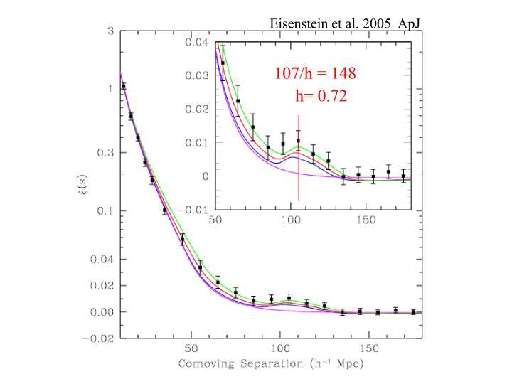 Eisenstein et al. 2005  ApJ