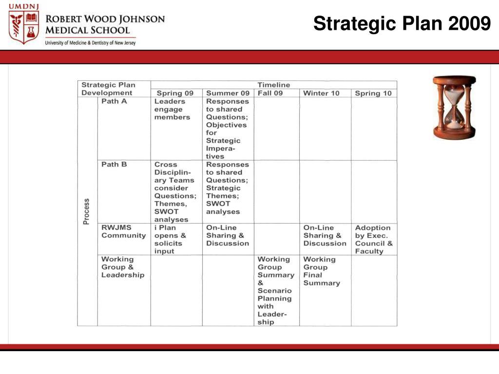 PPT - STRATEGIC PLAN 2009 PowerPoint Presentation - ID:4188189