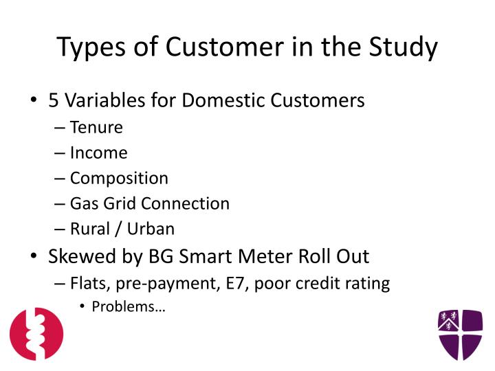 Types of Customer in the Study