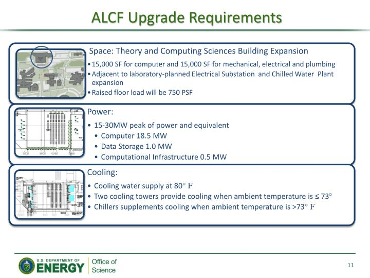 ALCF Upgrade Requirements