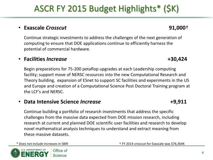 ASCR FY 2015 Budget Highlights* ($K)