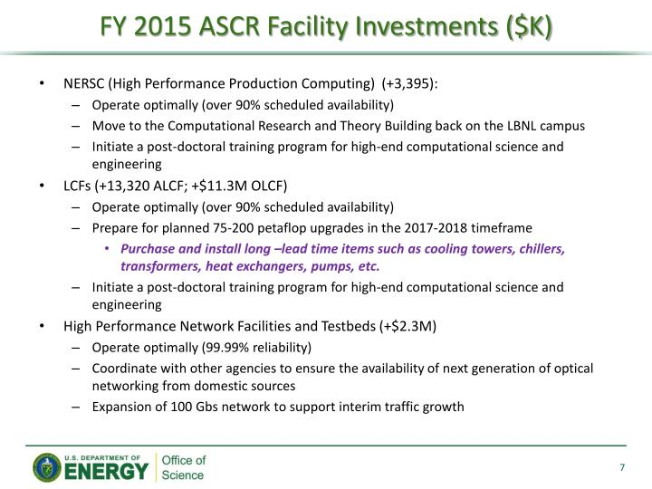 FY 2015 ASCR Facility Investments ($K)