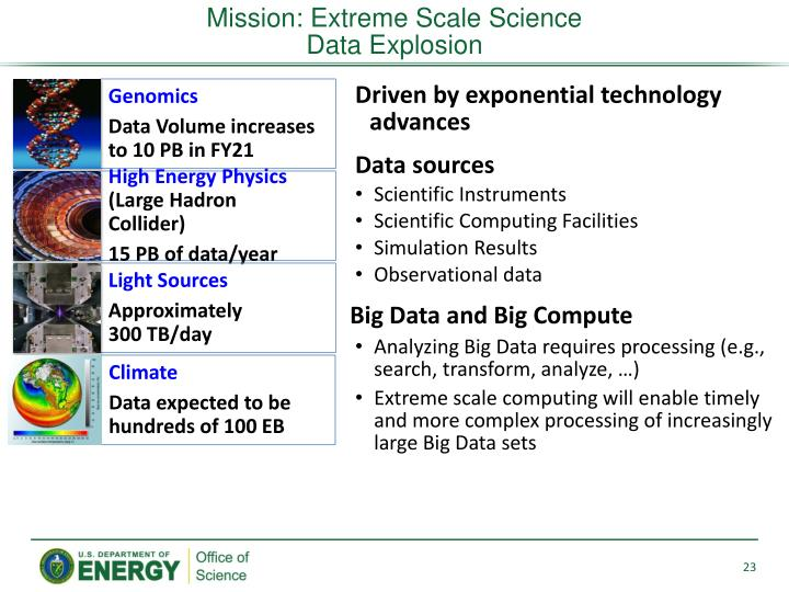 Mission: Extreme Scale Science