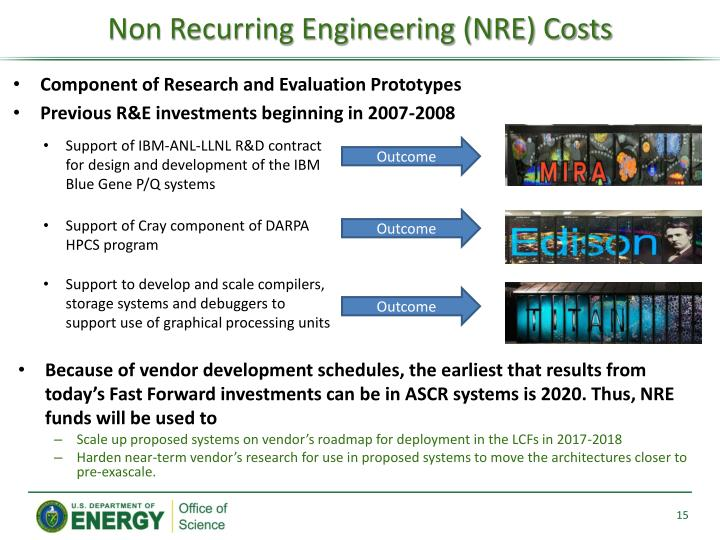 Non Recurring Engineering (NRE) Costs