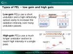 types of fel low gain and high gain