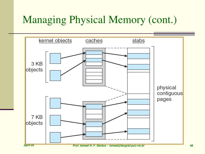 Managing Physical Memory (cont.)