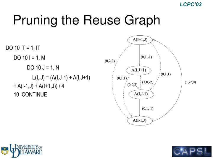 Pruning the Reuse Graph