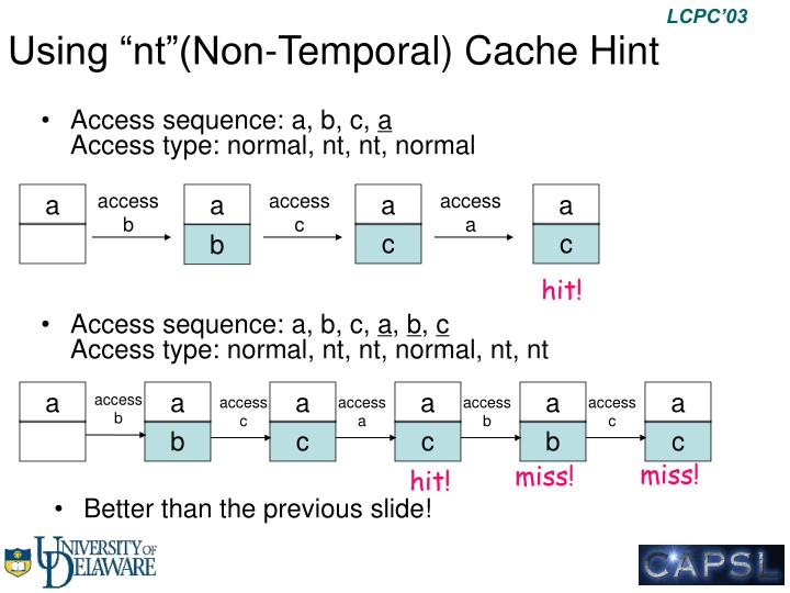 "Using ""nt""(Non-Temporal) Cache Hint"