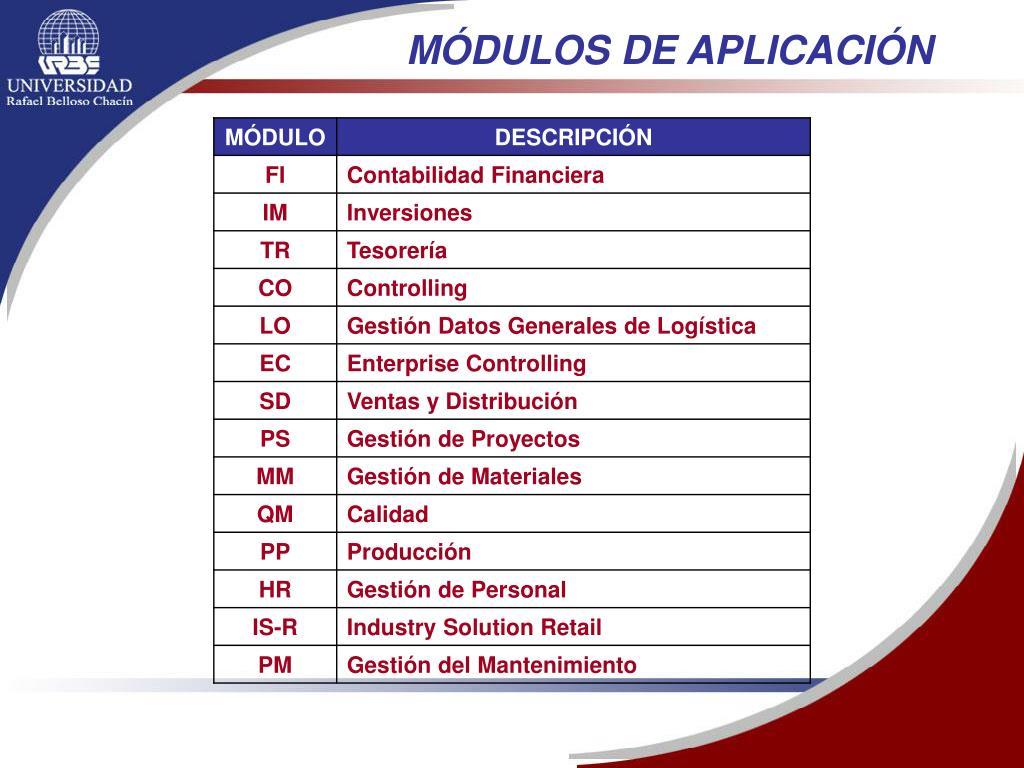 Ppt Módulo Sistema De Proyecto Ps Gestion De Proyectos