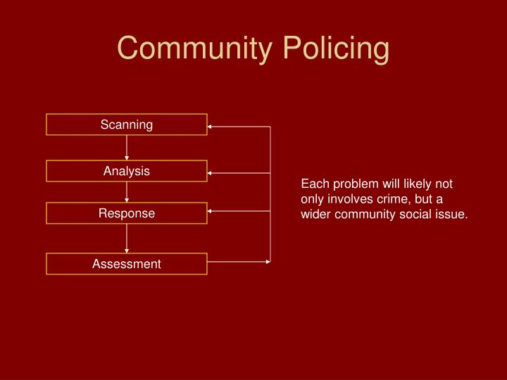 Community Policing
