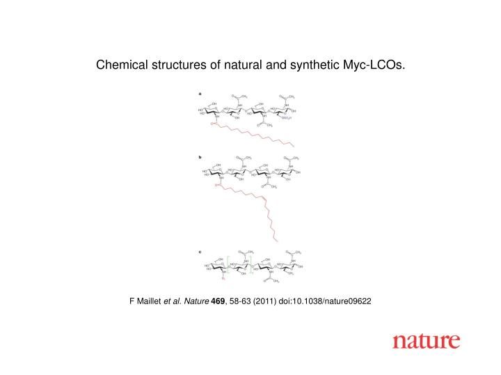 Chemical structures of natural and synthetic Myc-LCOs.