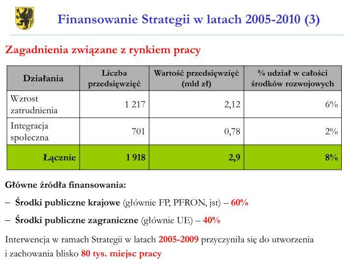Finansowanie Strategii w latach 2005-2010 (3)